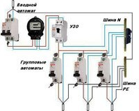 Электропроводка на даче город Тамбов